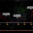 WoW Graph_07.jpg
